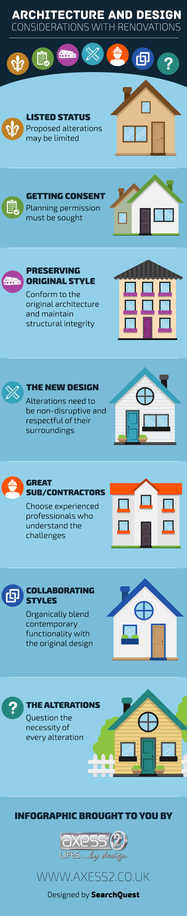infographic Considerations with renovations - Architecture and Design: Considerations with Renovations (Infographic)