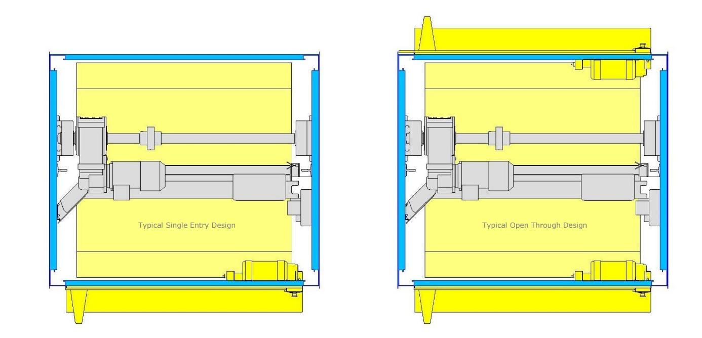 Boxlift plans - BoxLift