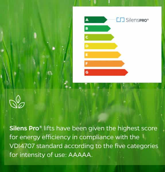 Eco rating 600x600 575x600 - Silens Pro Top